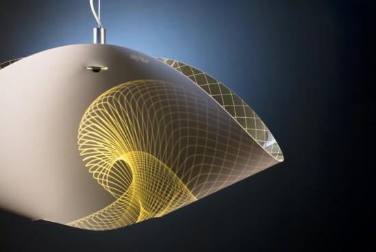 plafonniers 360° Lamp