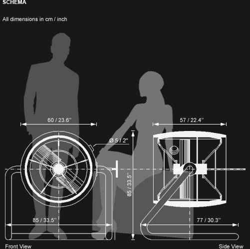 shéma dimensions